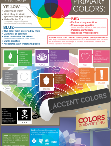 Psychology of Paint Colors for the Home