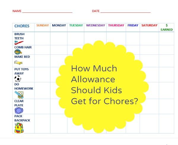 how much allowance should kids get