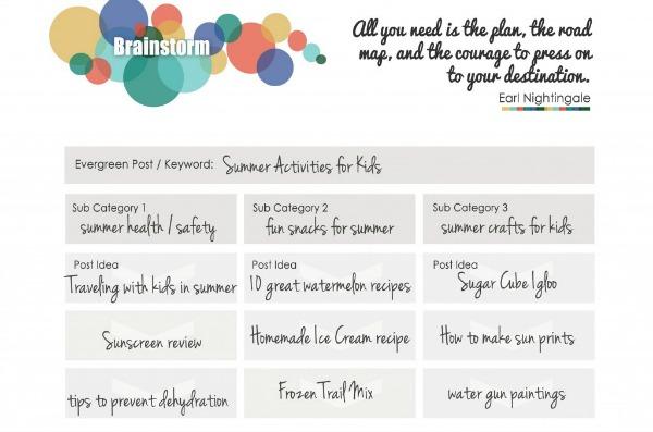 Blog Elevated's blog planner